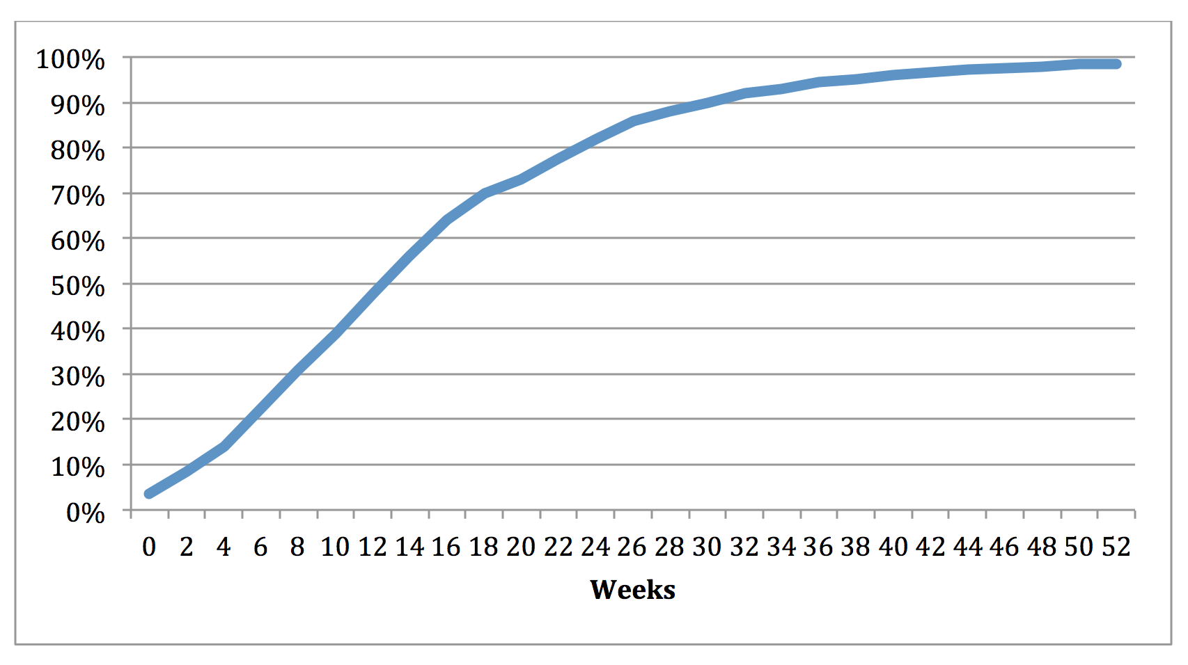 How big will my puppy grow banksia park puppies growth chart geenschuldenfo Image collections